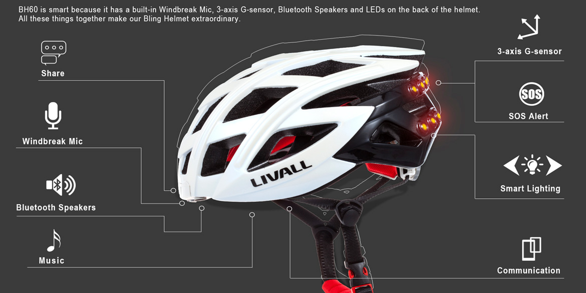 Welcoming Livall Smart-Helmets